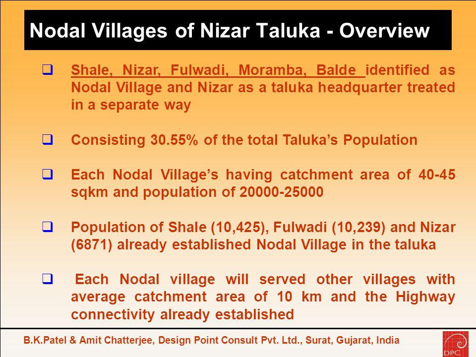 Nodal Villages of Nizar Taluka - Overview