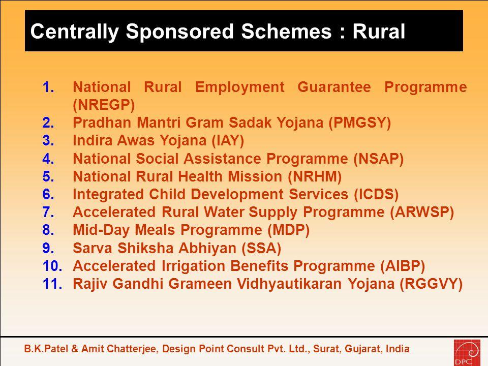 Centrally Sponsored Schemes : Rural