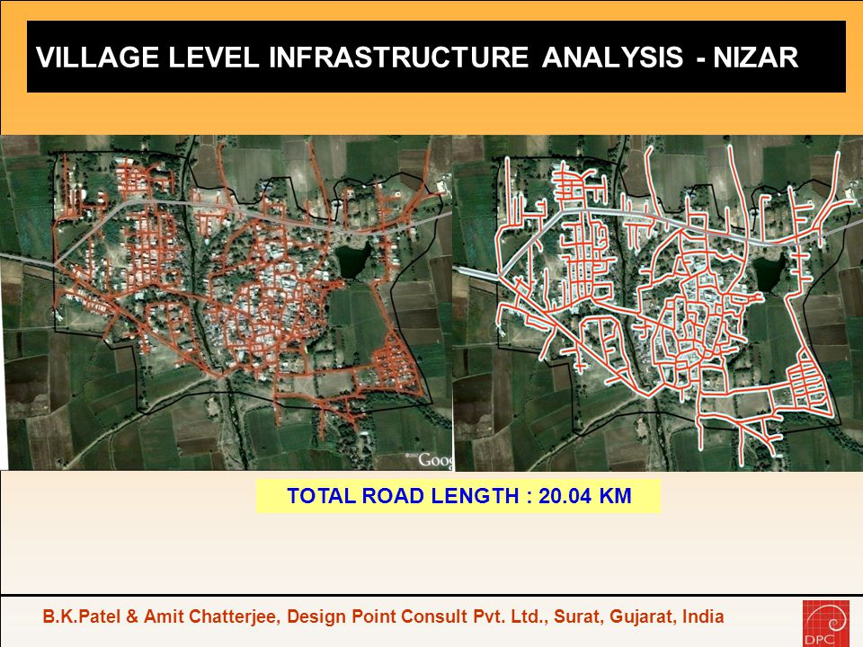 VILLAGE LEVEL INFRASTRUCTURE ANALYSIS - NIZAR