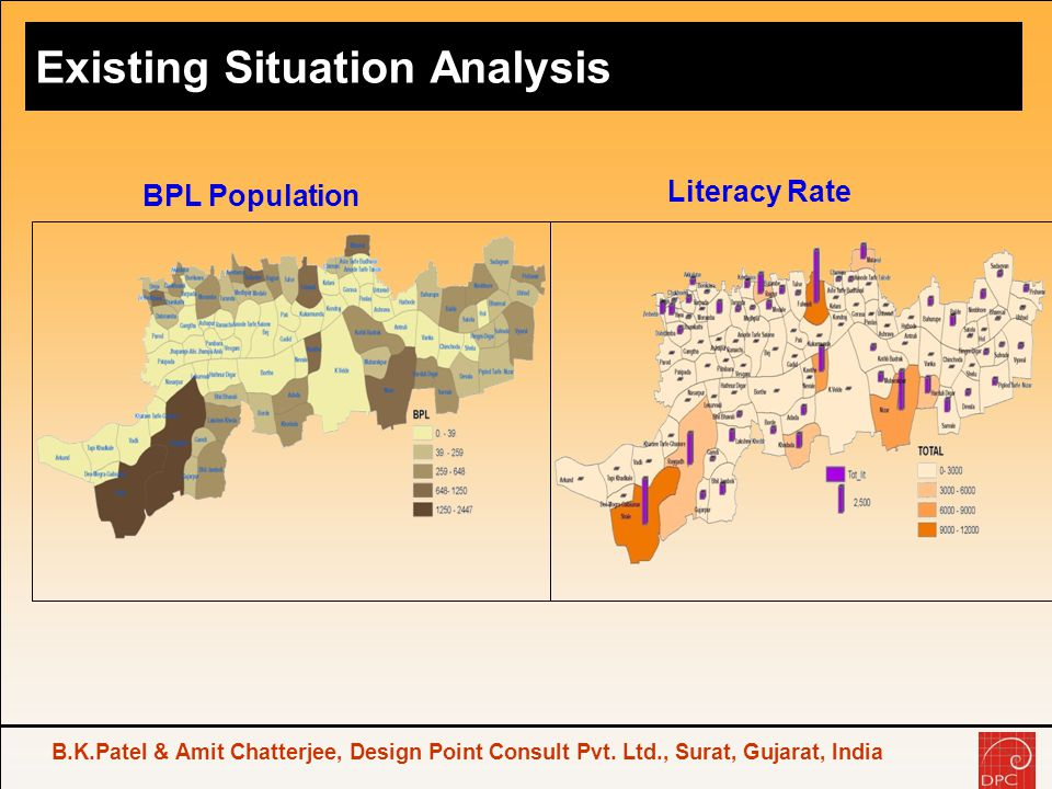 Existing Situation Analysis