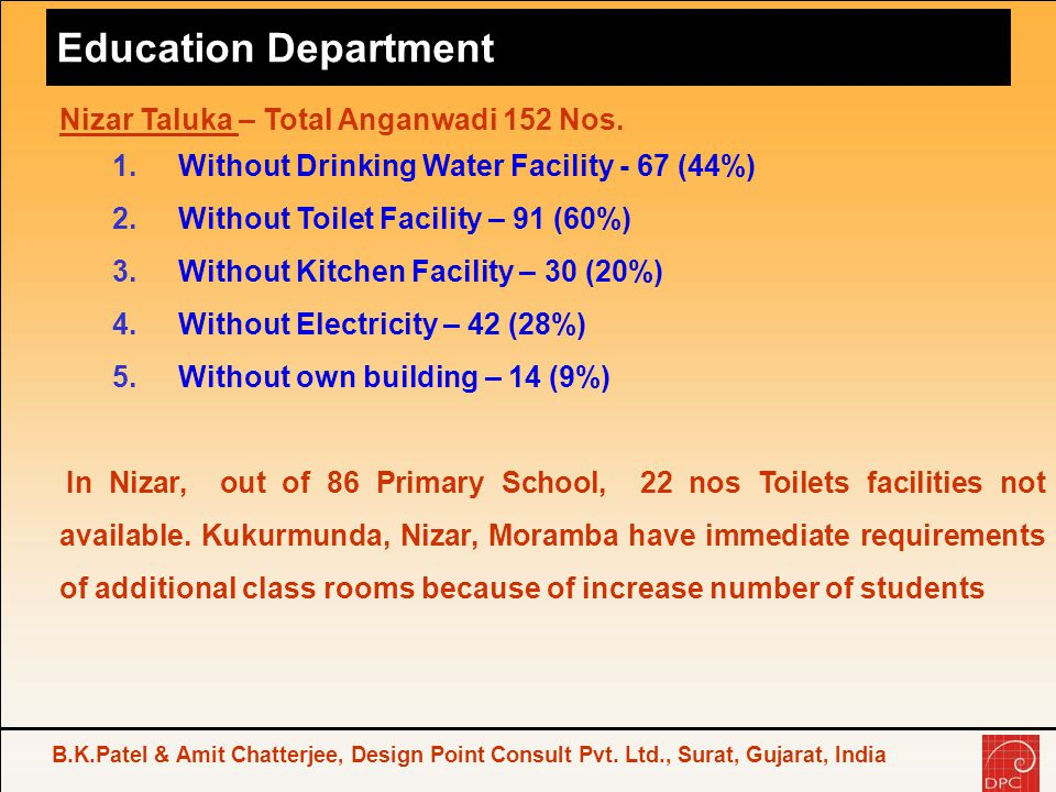 Education Department Nizar Taluka – Total Anganwadi 152 Nos.