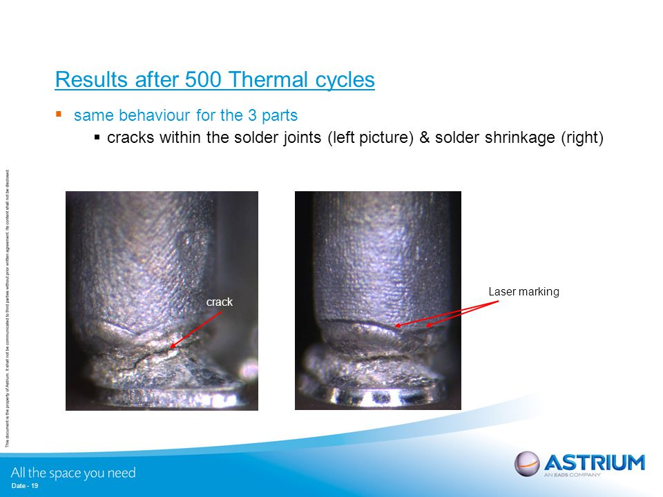 Results after 500 Thermal cycles