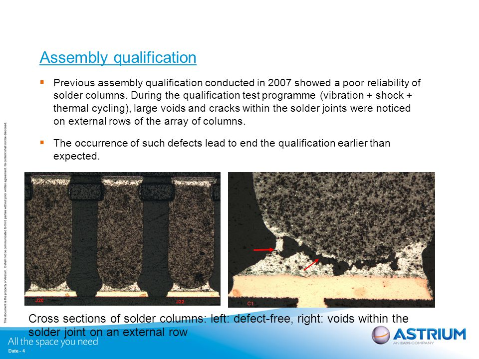 Assembly qualification