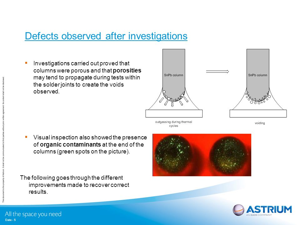 Defects observed after investigations