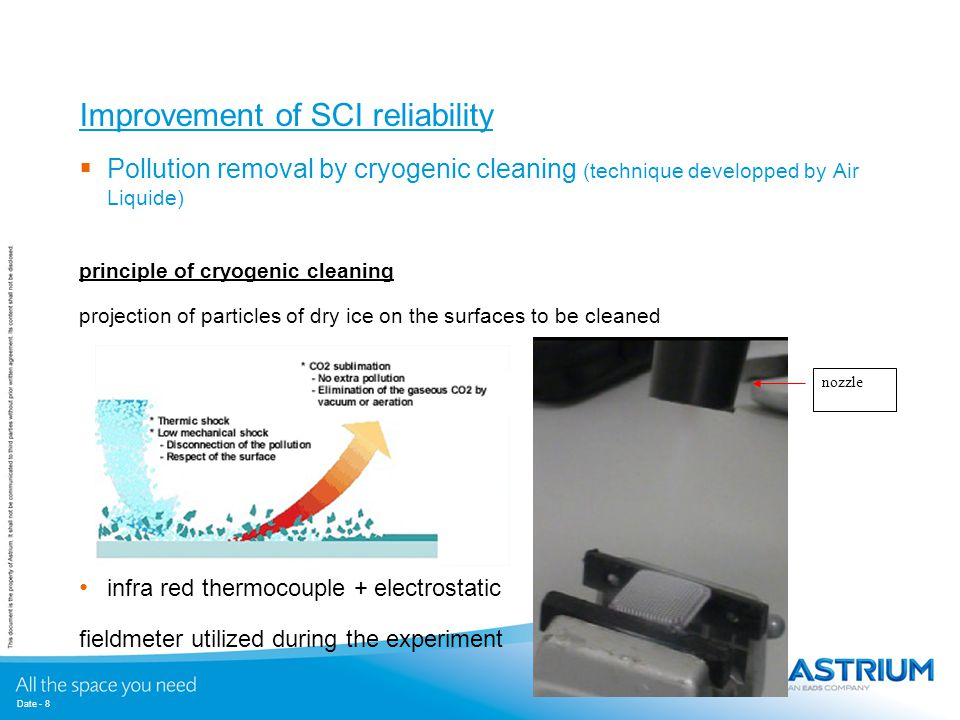 Improvement of SCI reliability