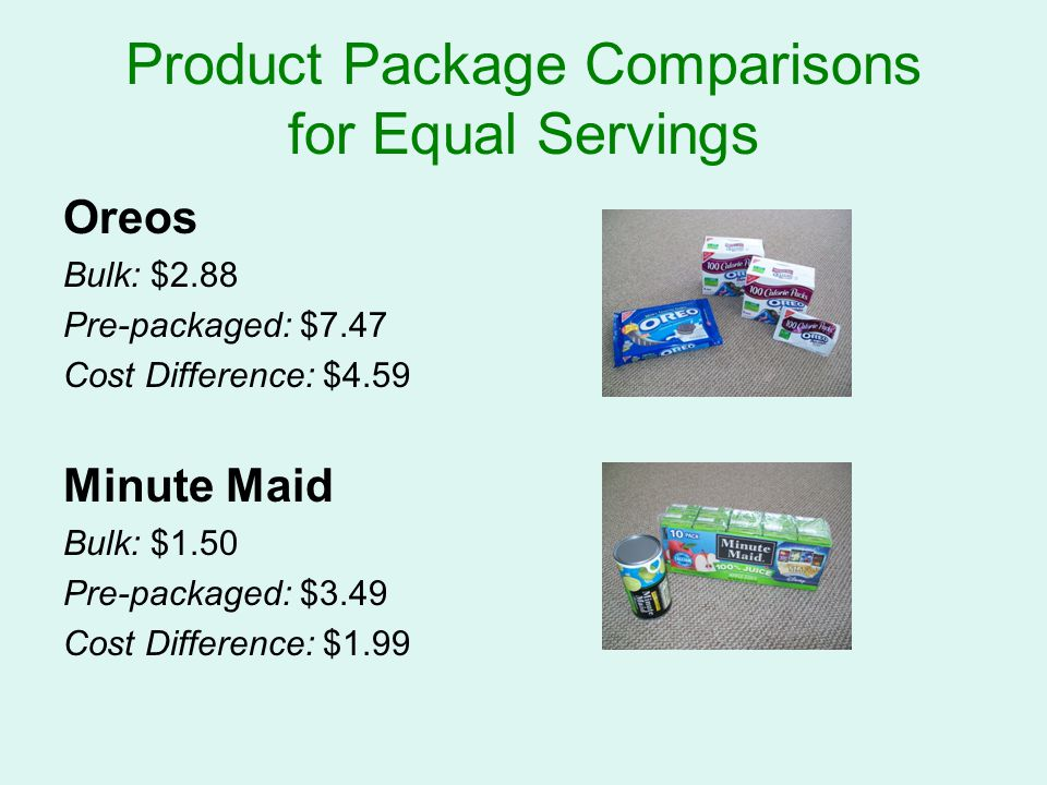 Product Package Comparisons for Equal Servings