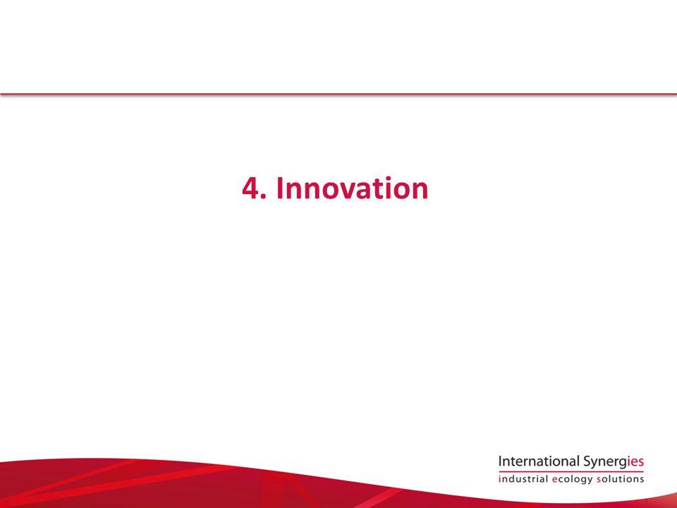 4. Innovation