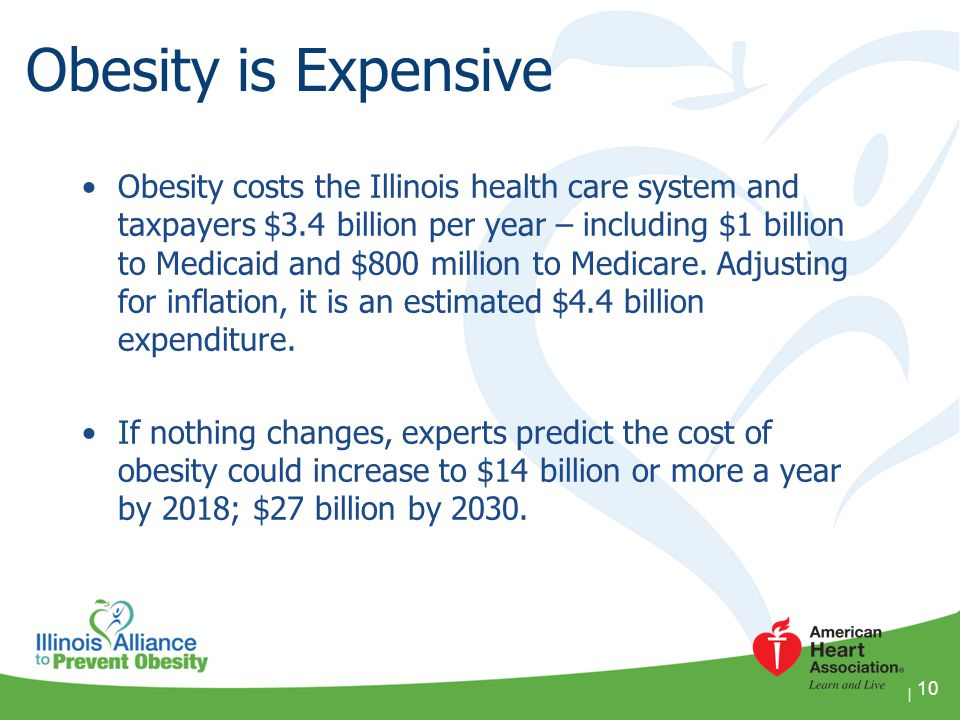 Obesity is Expensive
