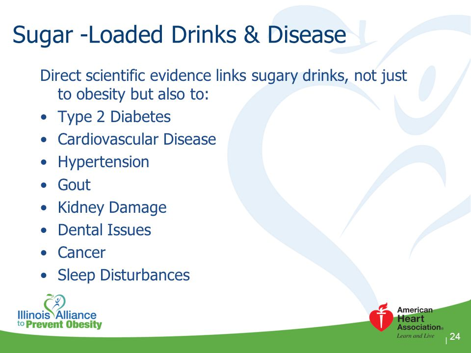 Sugar -Loaded Drinks & Disease