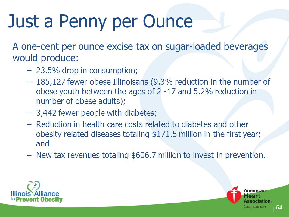 Just a Penny per Ounce A one-cent per ounce excise tax on sugar-loaded beverages would produce: 23.5% drop in consumption;