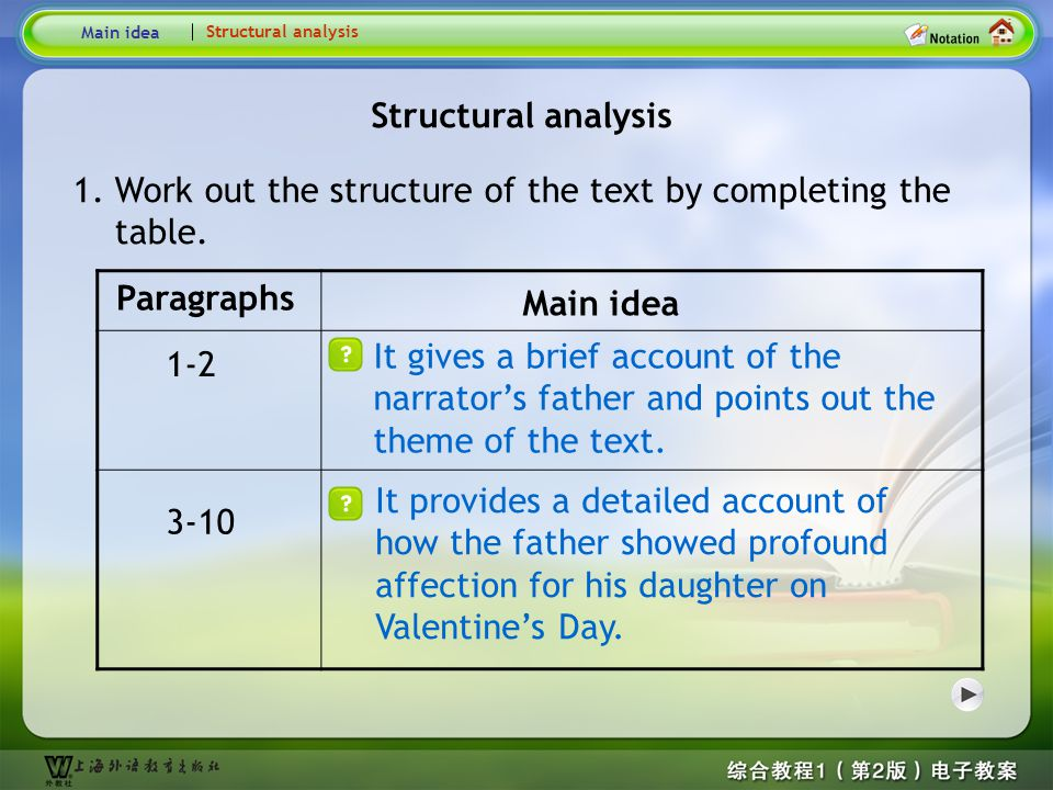 1. Work out the structure of the text by completing the table.