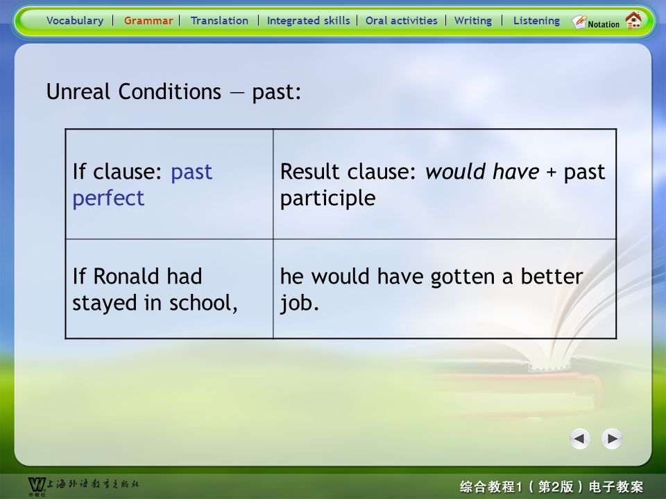 Consolidation Activities- Grammar1_4