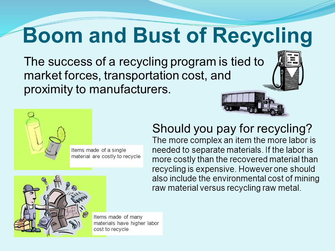 Boom and Bust of Recycling