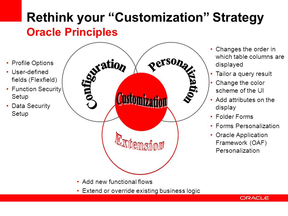 Rethink your Customization Strategy Oracle Principles