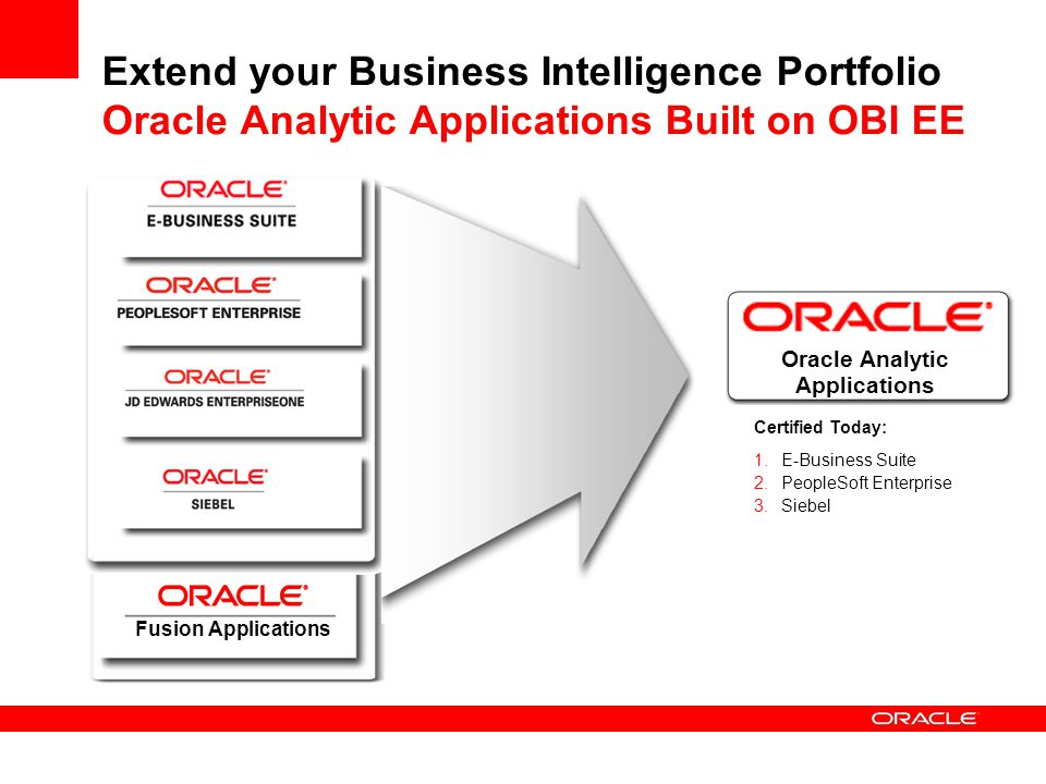 Oracle Analytic Applications