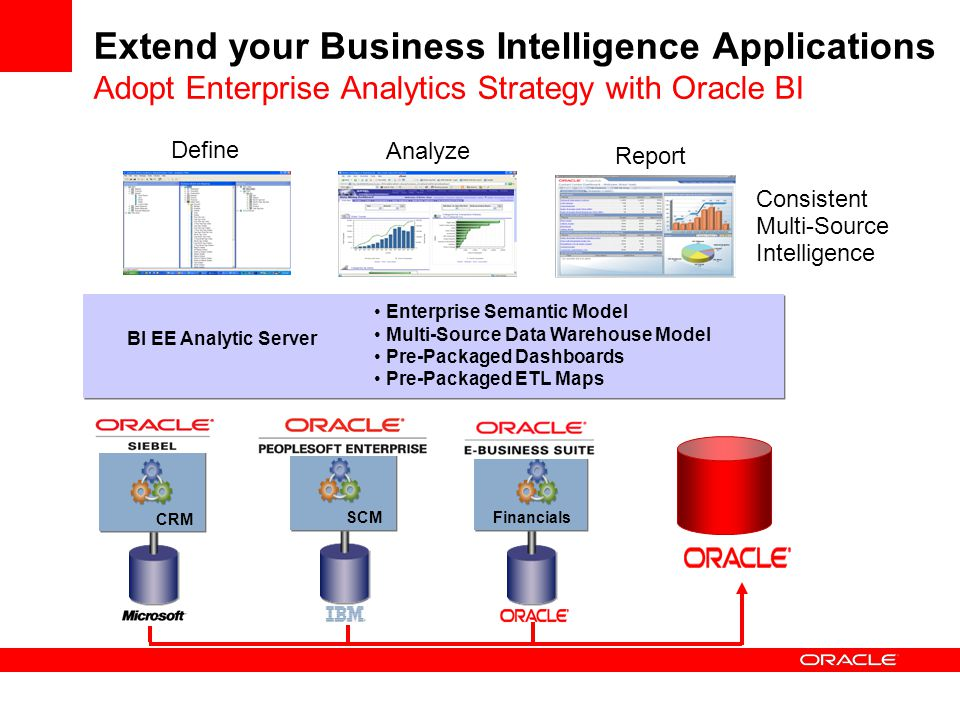Extend your Business Intelligence Applications Adopt Enterprise Analytics Strategy with Oracle BI