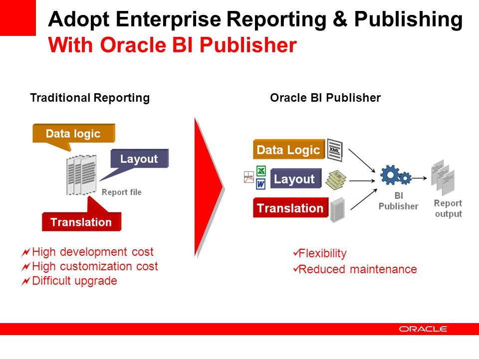 Adopt Enterprise Reporting & Publishing With Oracle BI Publisher