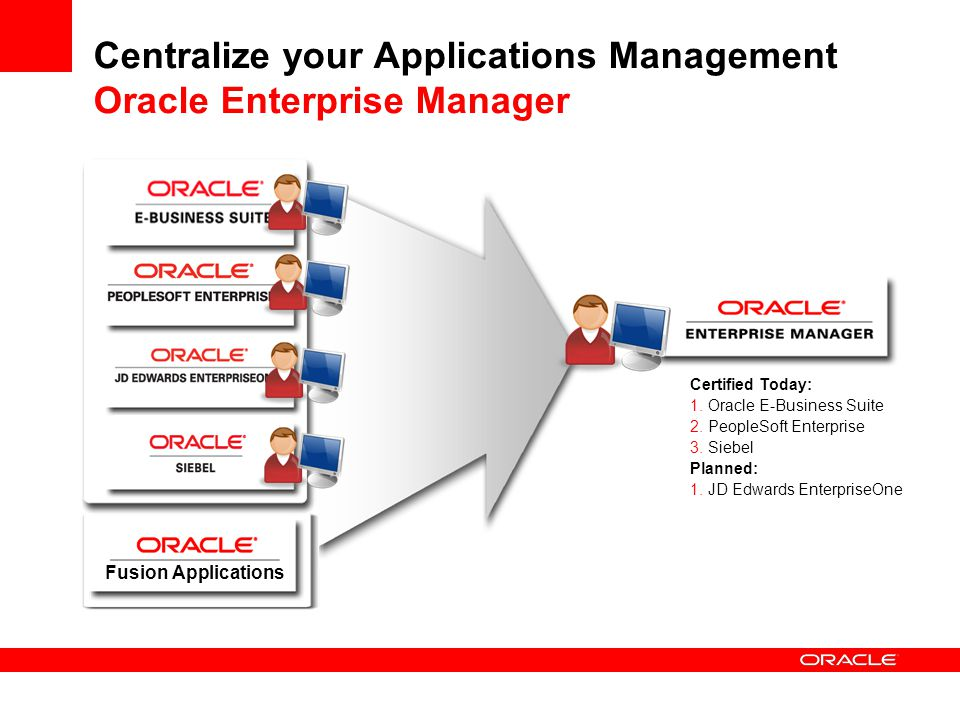 Centralize your Applications Management Oracle Enterprise Manager