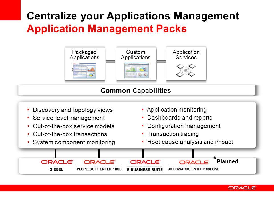 Centralize your Applications Management Application Management Packs
