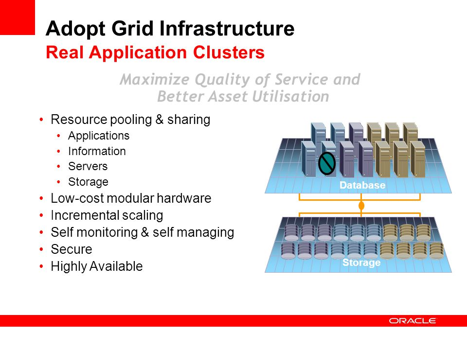 Adopt Grid Infrastructure Real Application Clusters