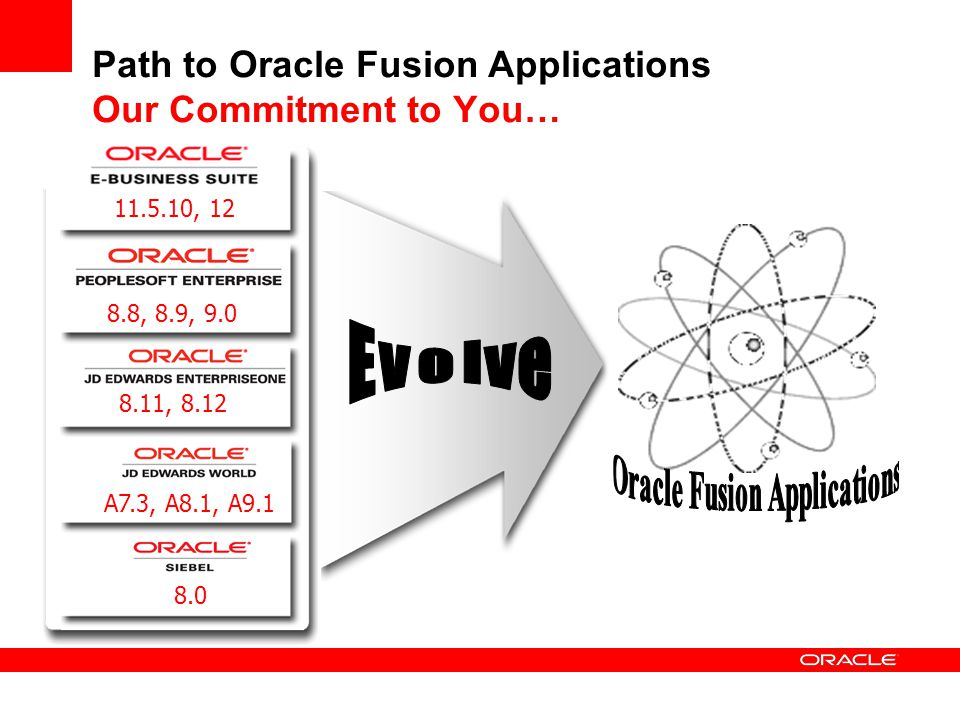Path to Oracle Fusion Applications Our Commitment to You…