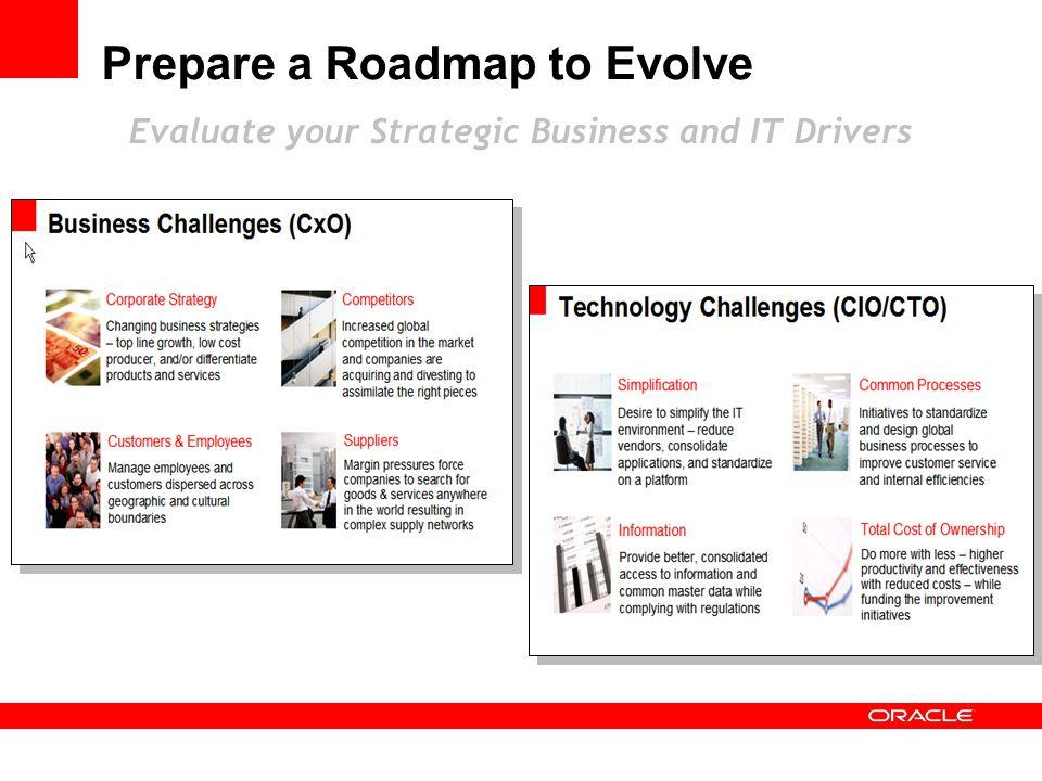 Prepare a Roadmap to Evolve