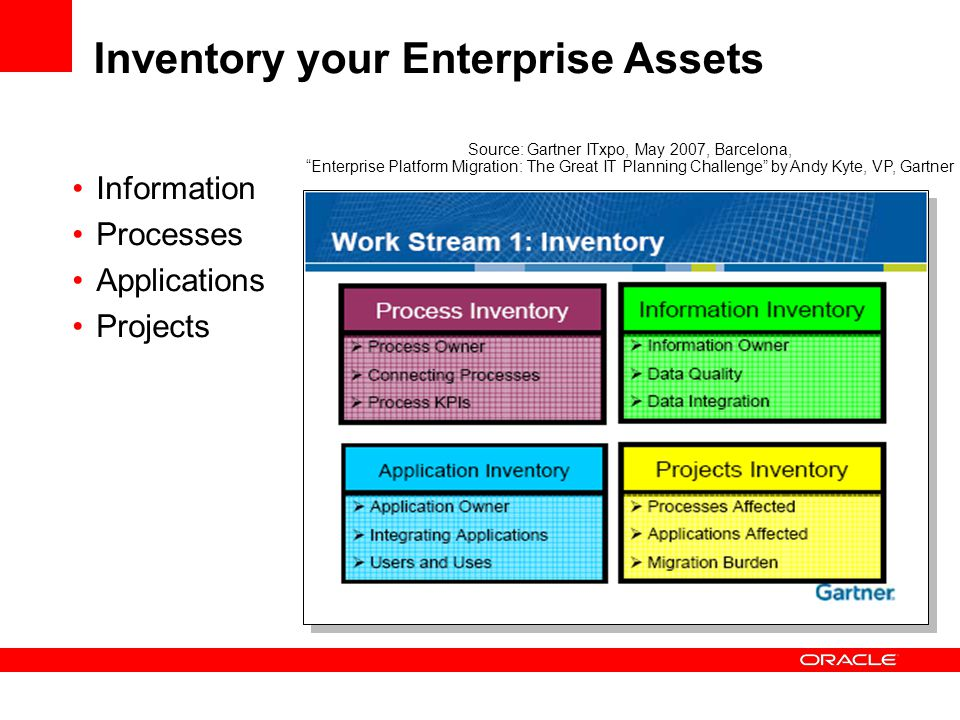 Inventory your Enterprise Assets