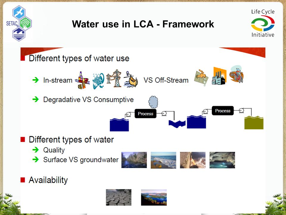 Water use in LCA - Framework