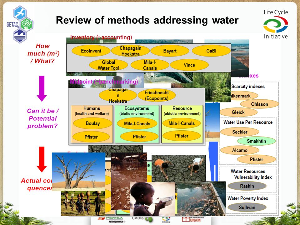 Review of methods addressing water