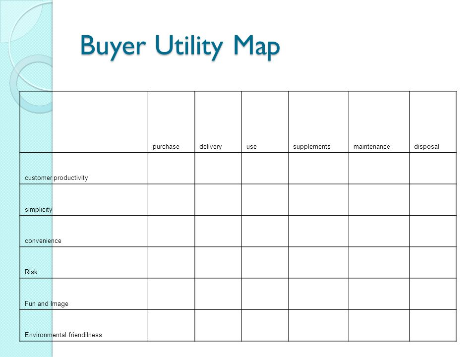Buyer Utility Map purchase delivery use supplements maintenance