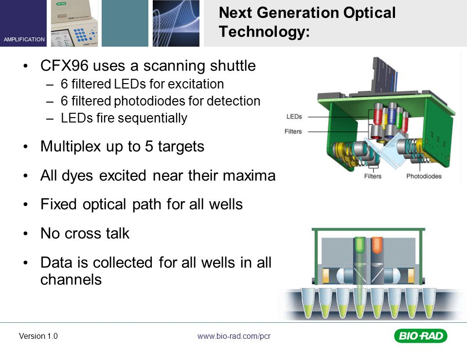 Next Generation Optical Technology: