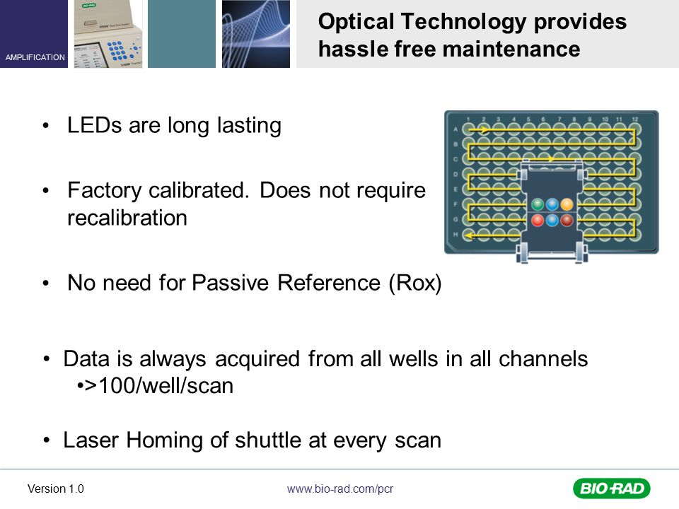 Optical Technology provides hassle free maintenance