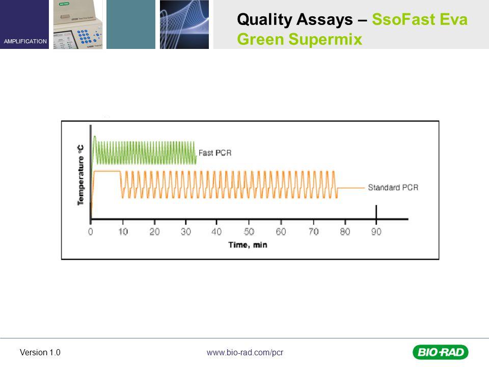 Quality Assays – SsoFast Eva Green Supermix