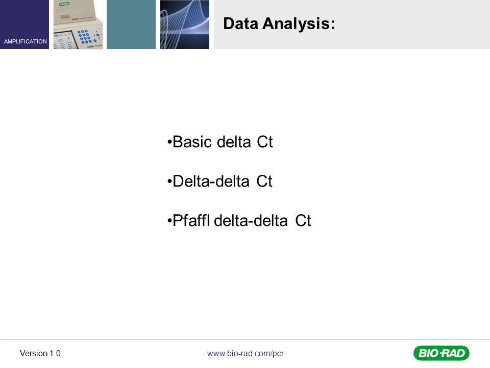 Data Analysis: Basic delta Ct Delta-delta Ct Pfaffl delta-delta Ct