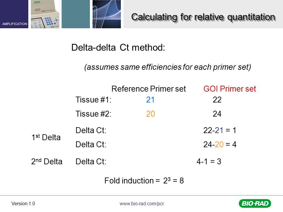 (assumes same efficiencies for each primer set)