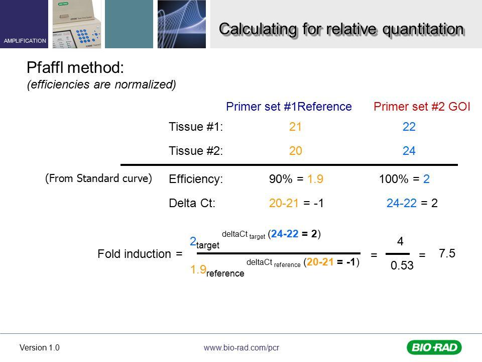 Calculating for relative quantitation