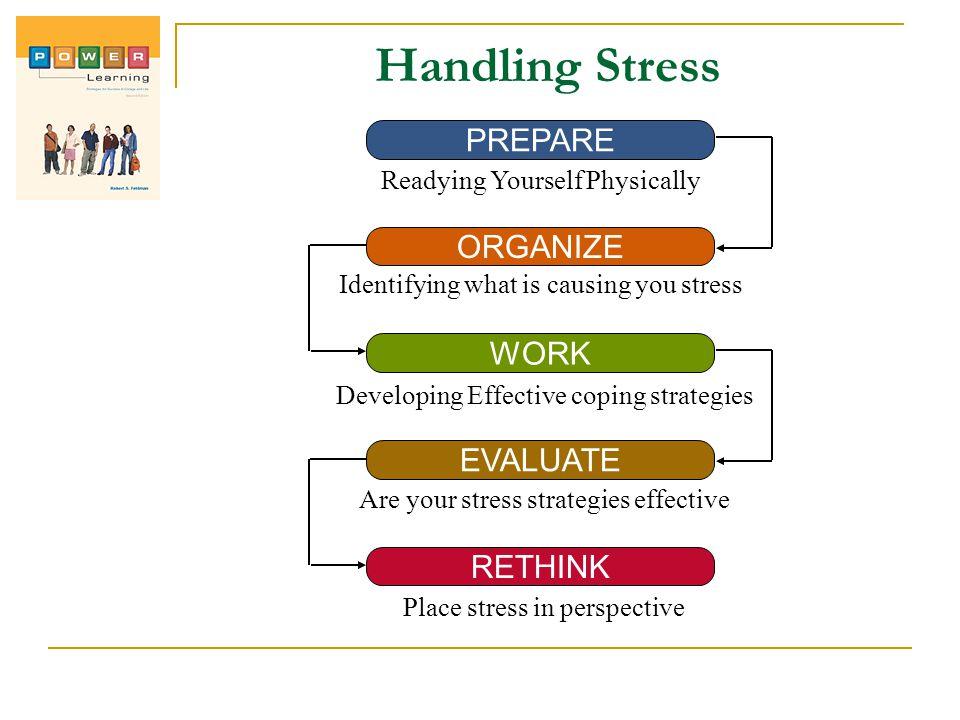 Handling Stress PREPARE ORGANIZE WORK EVALUATE RETHINK