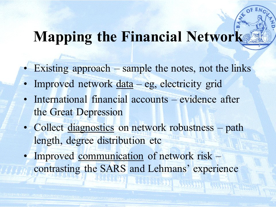 Mapping the Financial Network