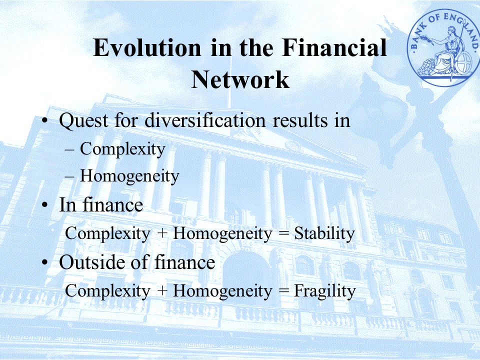 Evolution in the Financial Network