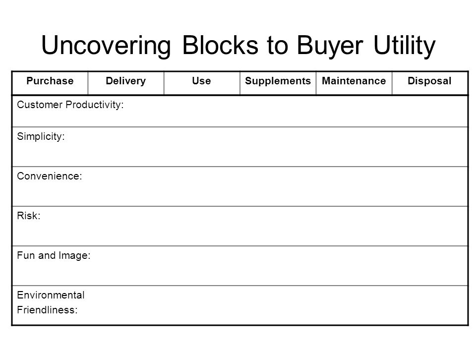 Uncovering Blocks to Buyer Utility