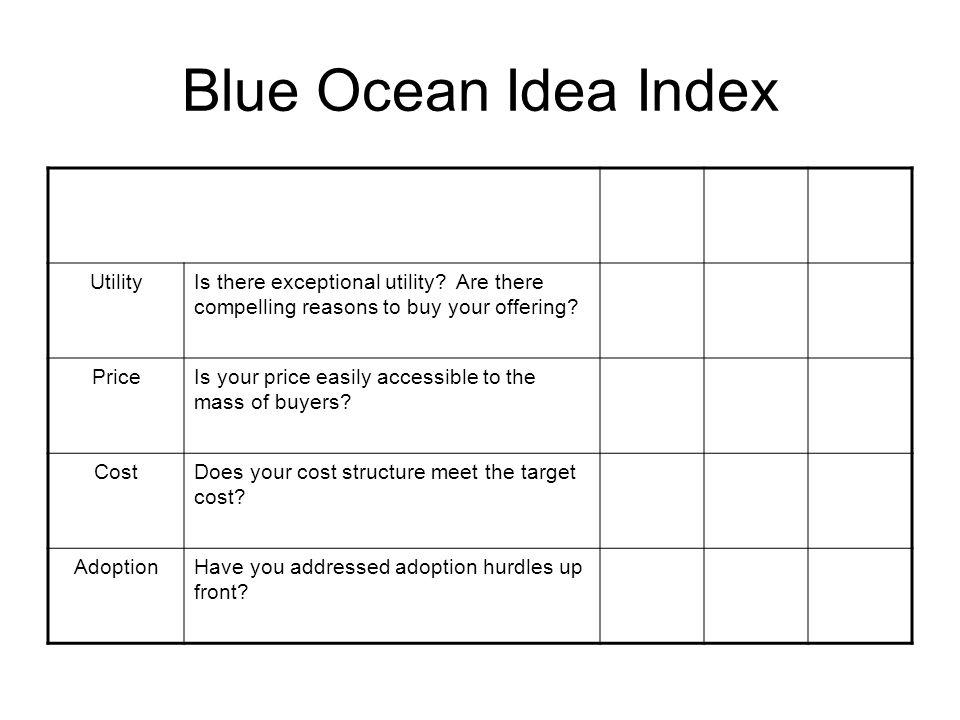 Blue Ocean Idea Index Utility