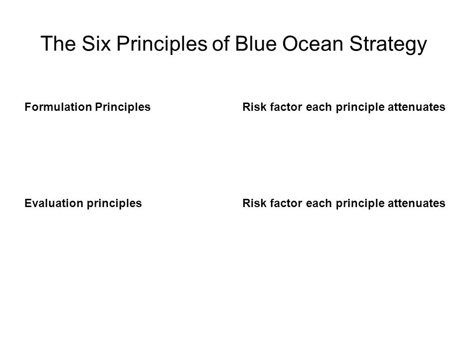 The Six Principles of Blue Ocean Strategy