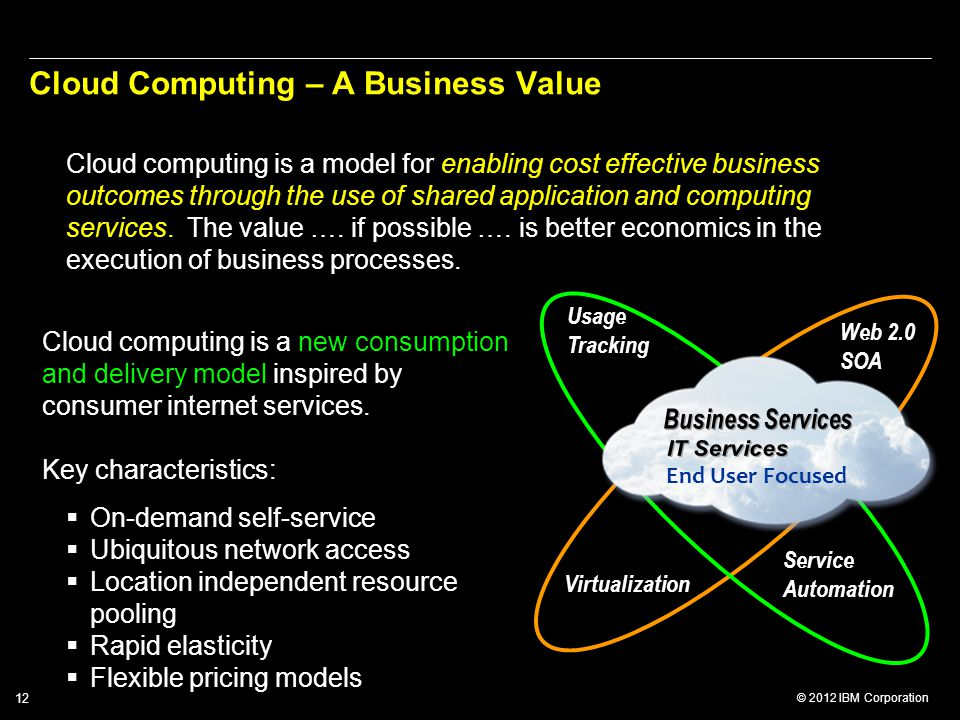 Cloud Computing – A Business Value
