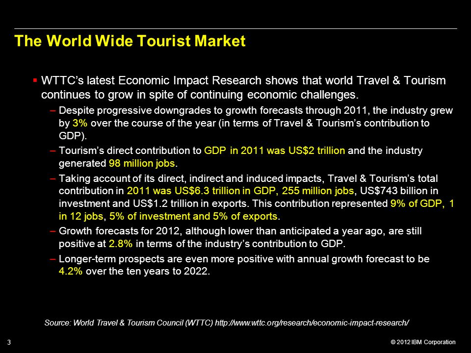 The World Wide Tourist Market