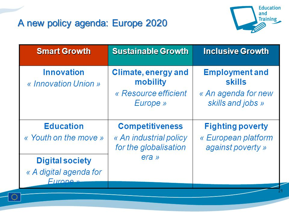 A new policy agenda: Europe 2020