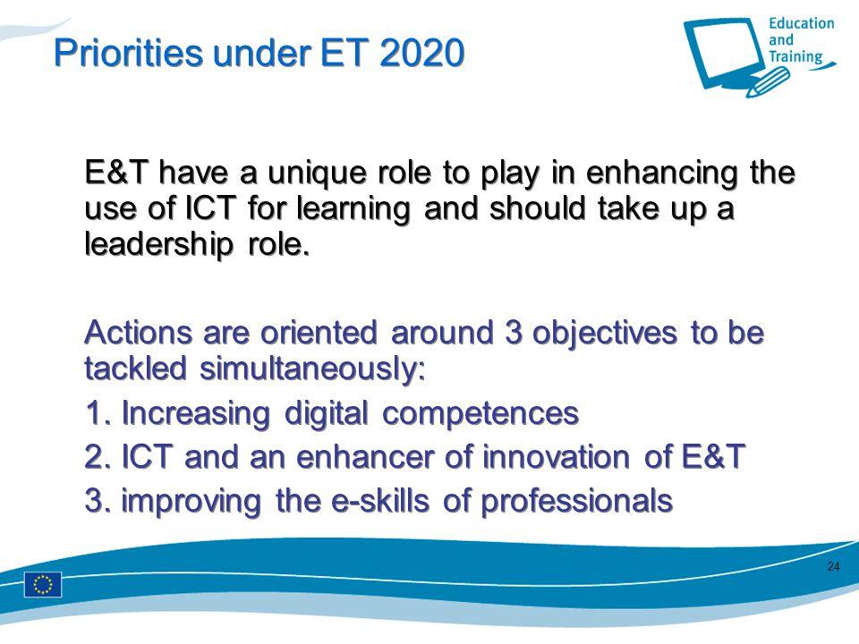 Priorities under ET 2020