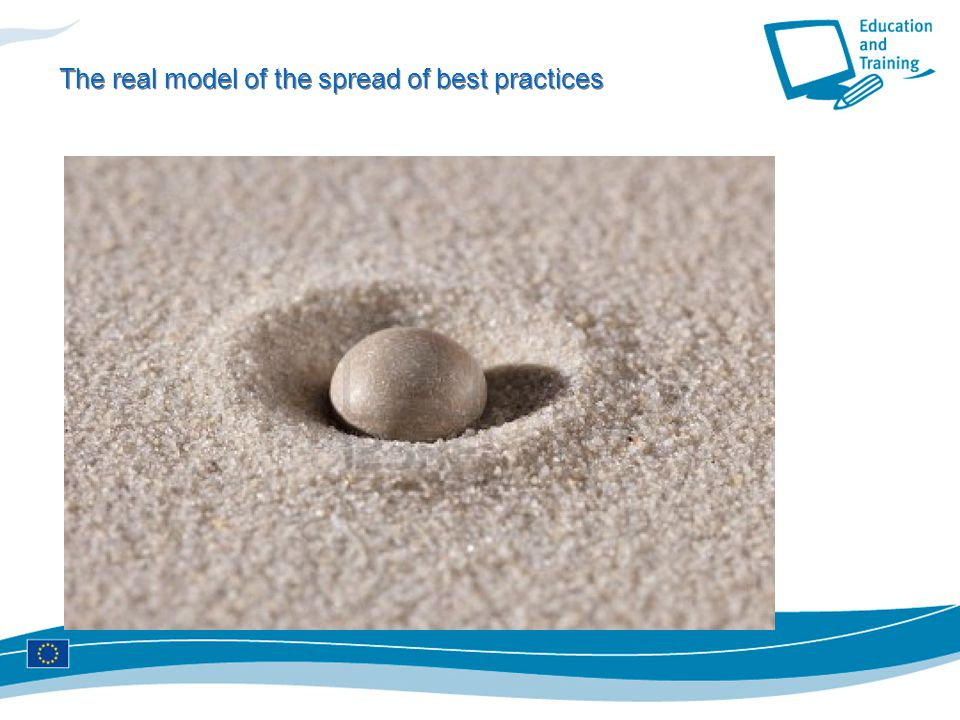 The real model of the spread of best practices