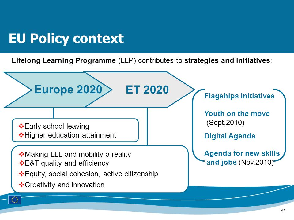 EU Policy context Europe 2020 ET 2020