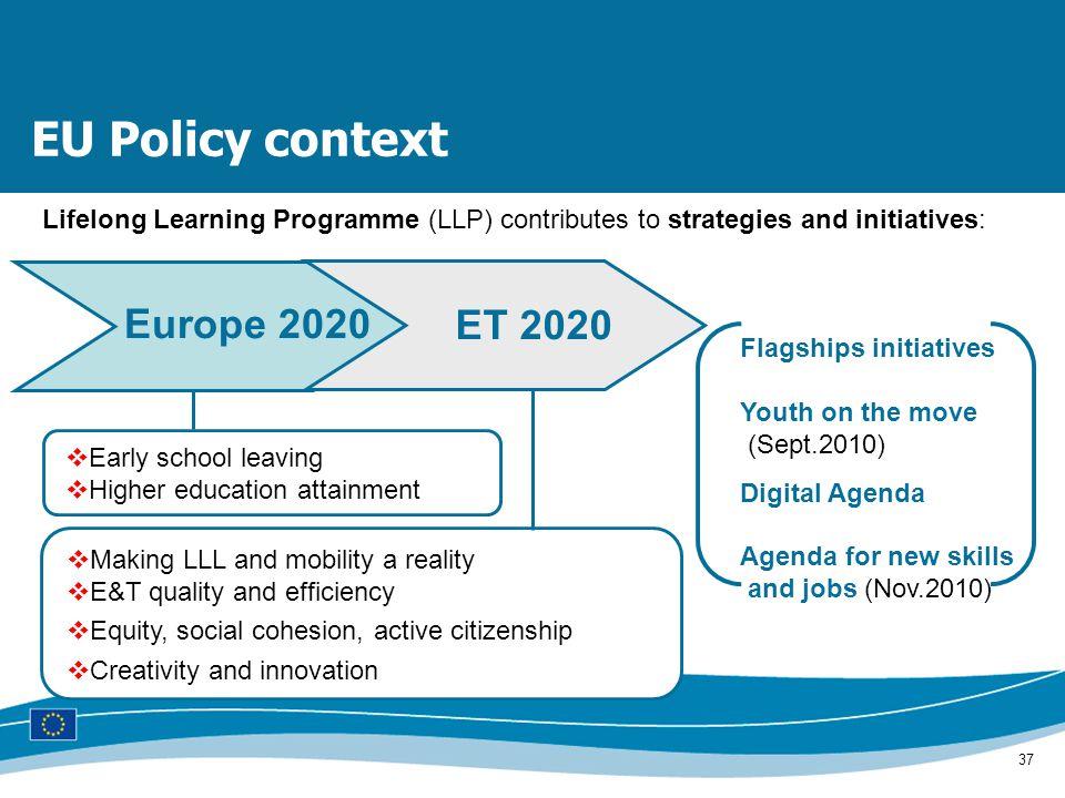 EU Policy context Europe 2020 ET 2020