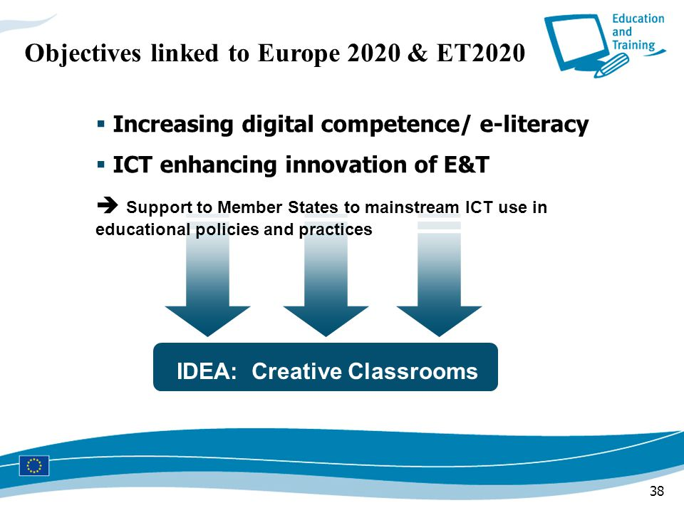 Objectives linked to Europe 2020 & ET2020